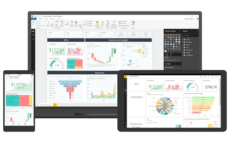 Microsoft Power BI dashboard displayed on multiple devices